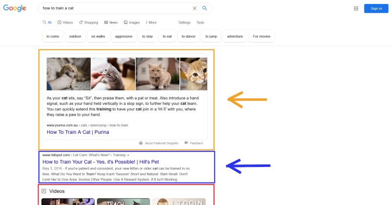 Google SERP features example.