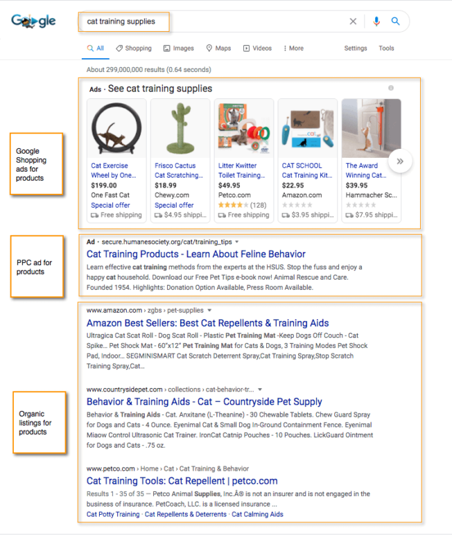Google results with transactional intent.