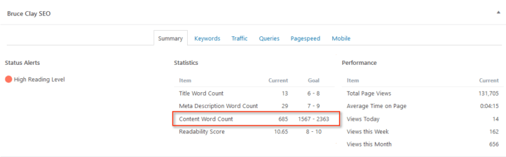 Content word count shown in Bruce Clay SEO Plugin for WP.