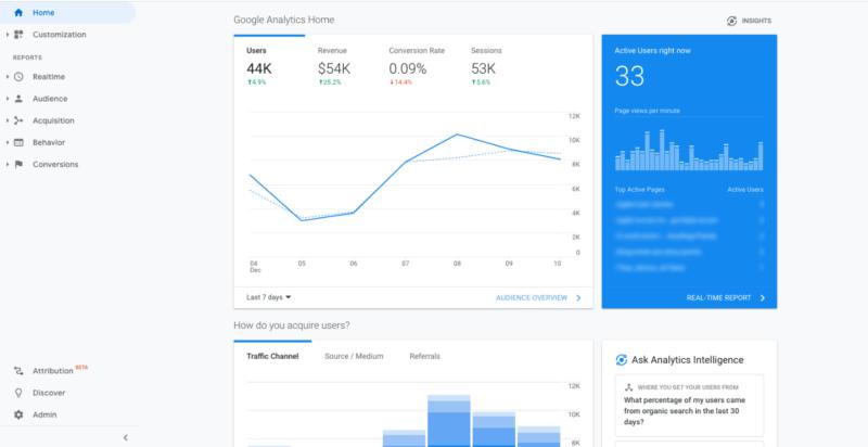 Google Analytics homepage.