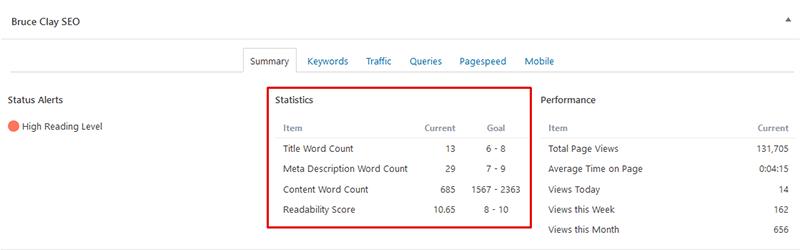 Bruce Clay SEO WP plugin summary tab.