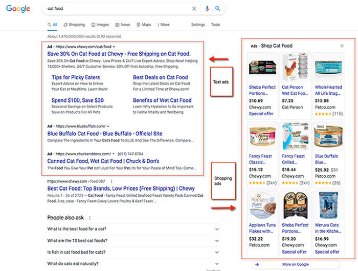 A Google SERP displaying cat food ads.